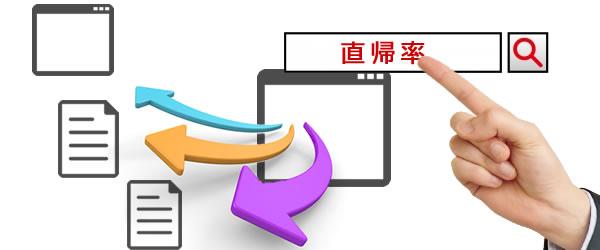 アクセス解析の指標「サイトの直帰率とは?」