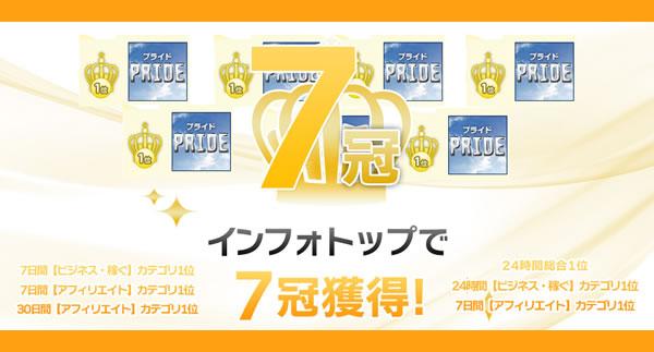 PRIDE(プライド)「インフォトップで7冠獲得!」